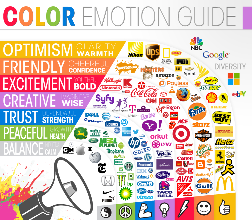 色を使ってお客さんにどうメッセージを伝えるか?
