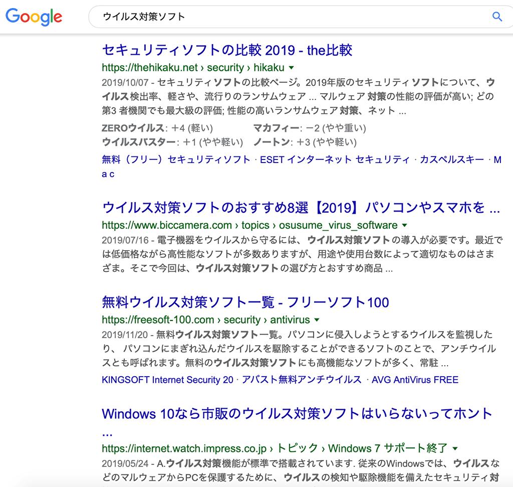 検索キーワード「ウイルス対策ソフト」の検索意図を探ると…