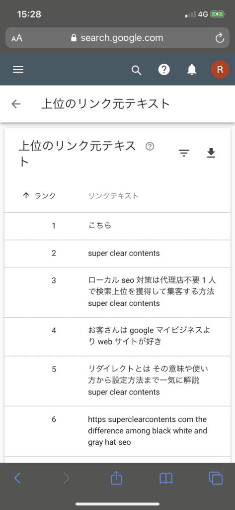 Googleサーチコンソールを使った外部サイトのアンカーテキストの調べ方2
