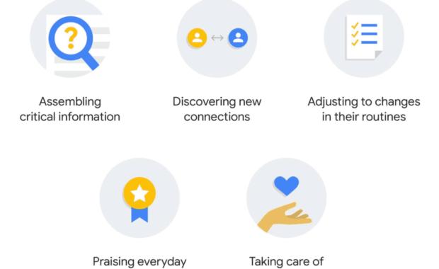 COVID-19大流行によるユーザーの持つ関心事の変化
