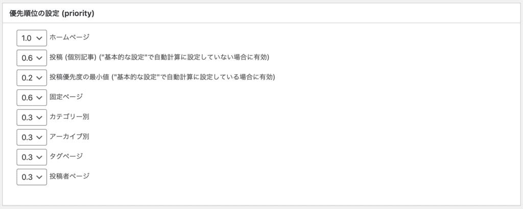 Google XML sitemapの優先順位の設定
