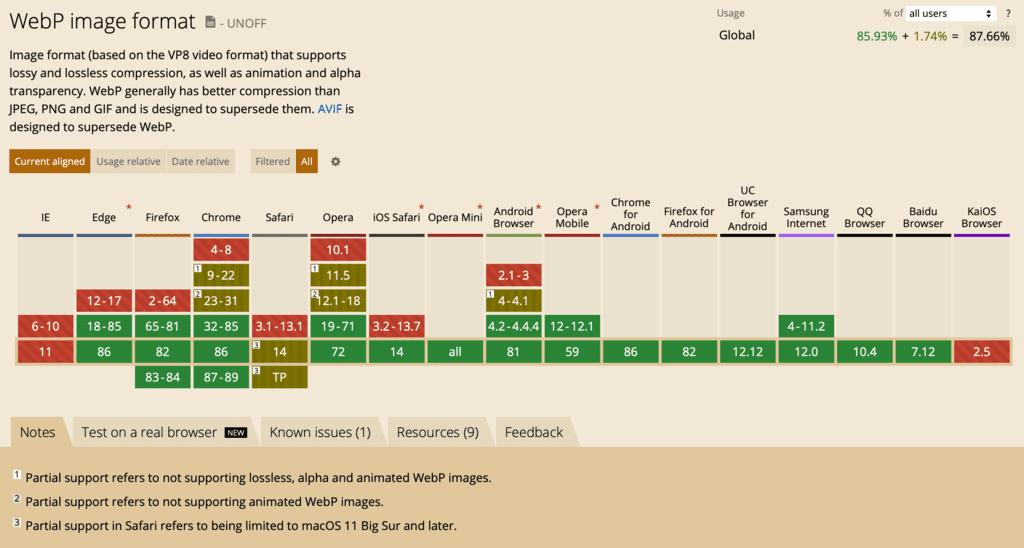 WebPとは?サイト表示速度を上げる方法3