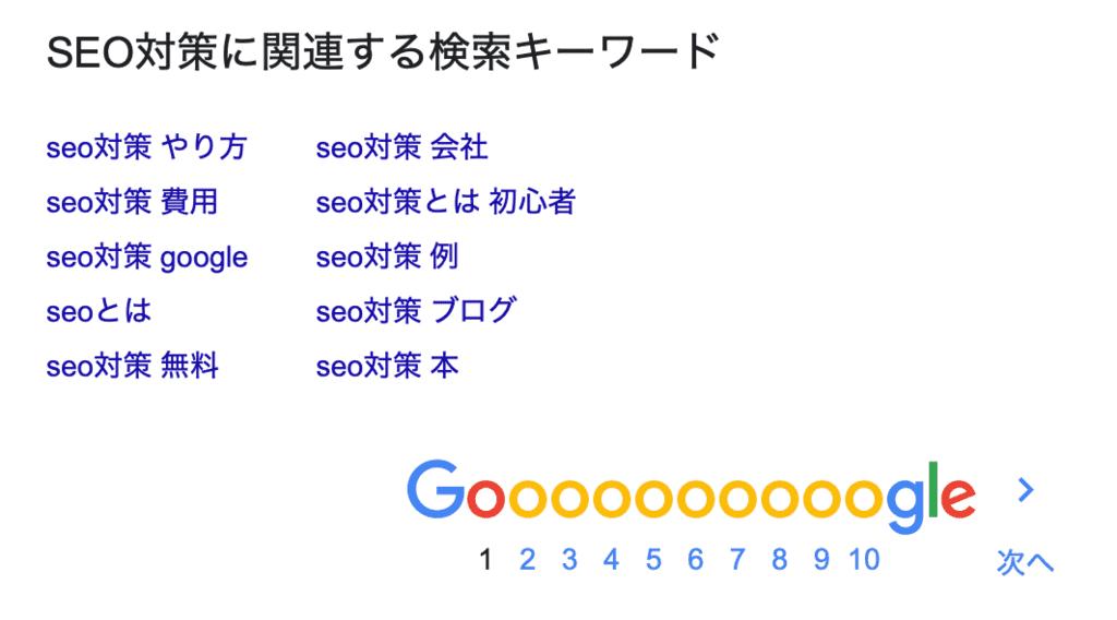 Googleの検索語に関連する検索キーワード